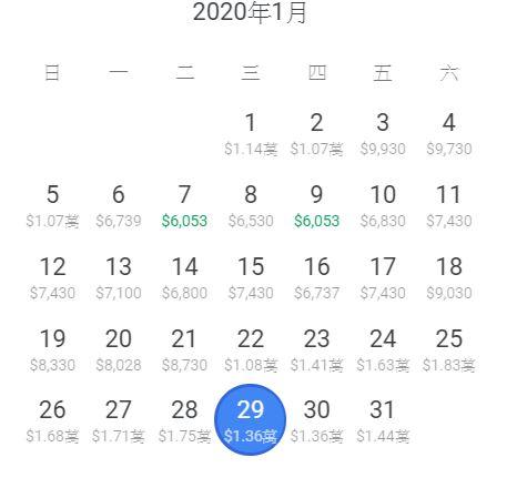 明年春節連假飛往日本東京的機票價格是平時的兩倍。圖:Google Flight/翻攝