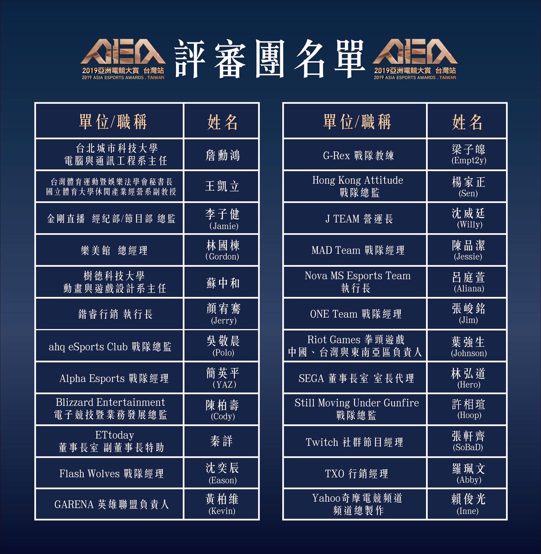 「2019亞洲電競大賞AEA-台灣站」評審團名單。