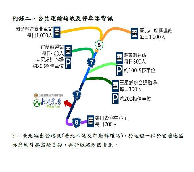公共運輸路線及停車場資訊。圖:公路總局/提供