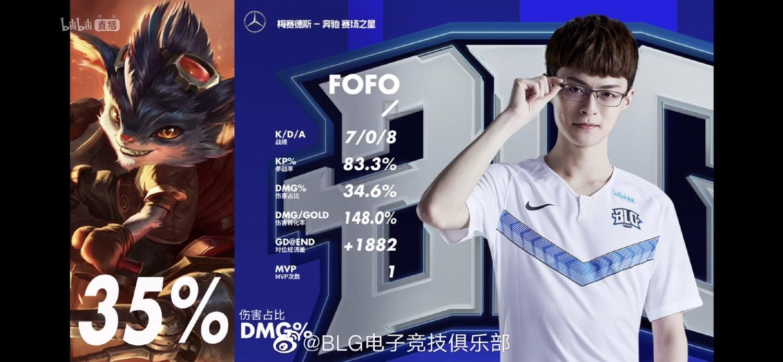 FoFo雖然在LPL處女秀表現不算理想,但隨著比賽進行已漸漸找到過往擅長對線的感覺。