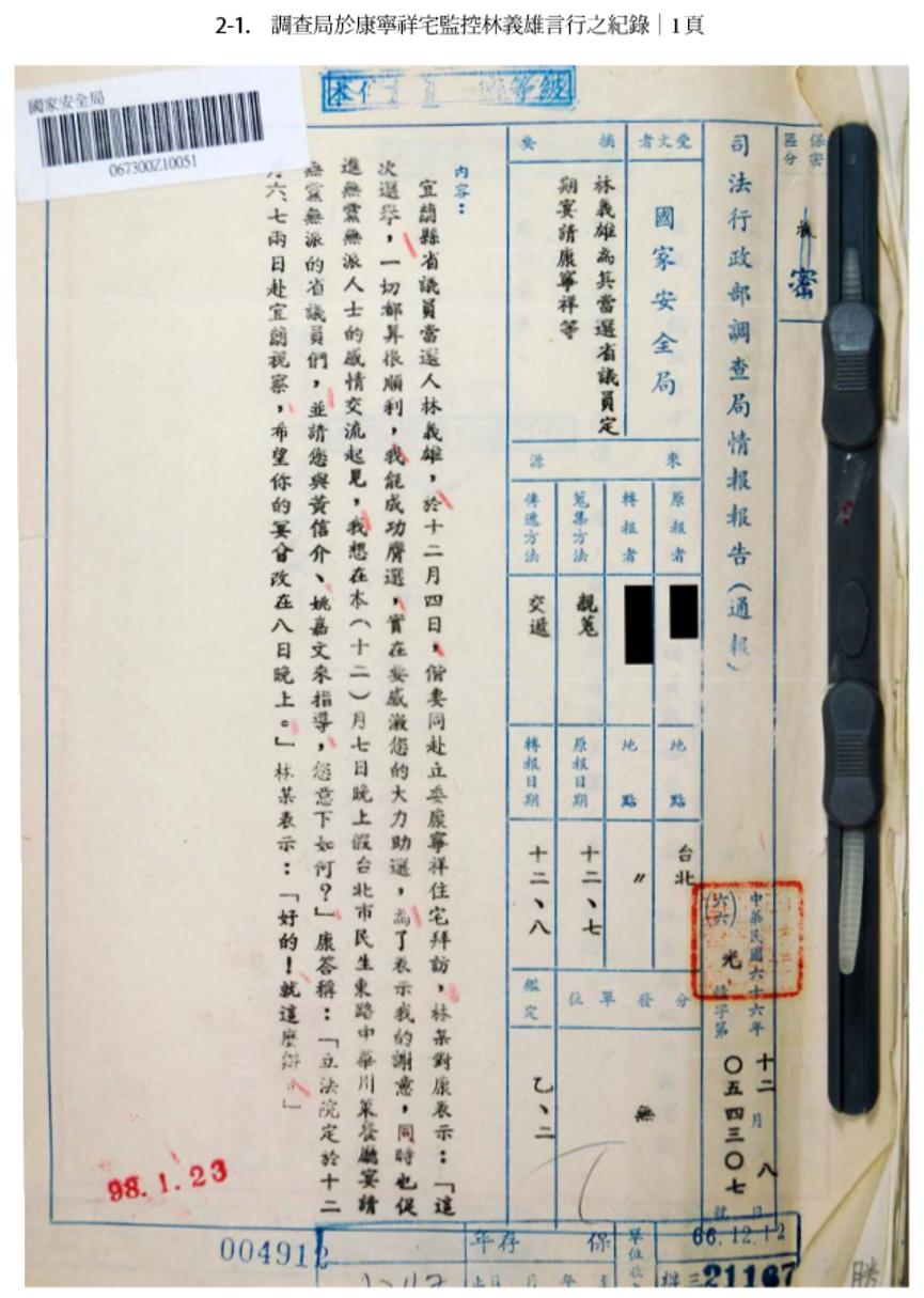 調查局於康寧祥宅監控林義雄言行之紀錄。 圖:翻攝自台灣轉型正義資料庫