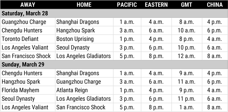 OWL第8周賽程表(台灣與中國同一時區,開賽時間位於最右側)。 圖:翻攝自官網