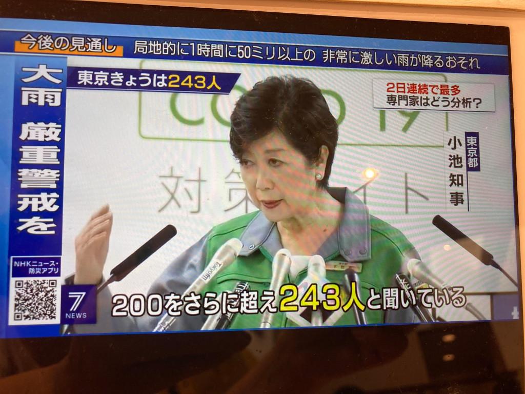 東京連日確診創新高,小池還是強調8成是年輕人,事實上近半傳染途徑不明,中高年也很多 圖:攝自NHK新聞
