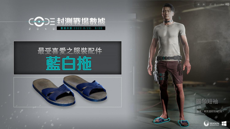 台灣人最愛穿藍白拖,這就是正宗台灣味! 圖:WANIN Games提供