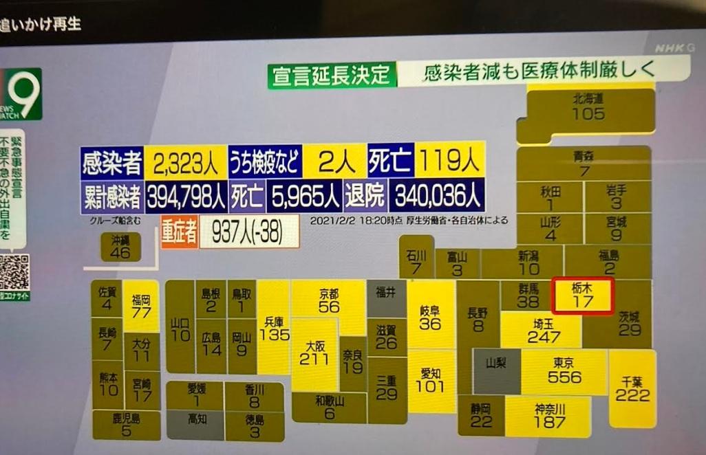 防疫不力,民怨沸騰,國會議員不辭職不行,3日一天死119人創死亡新高 圖:翻攝自NHK新聞