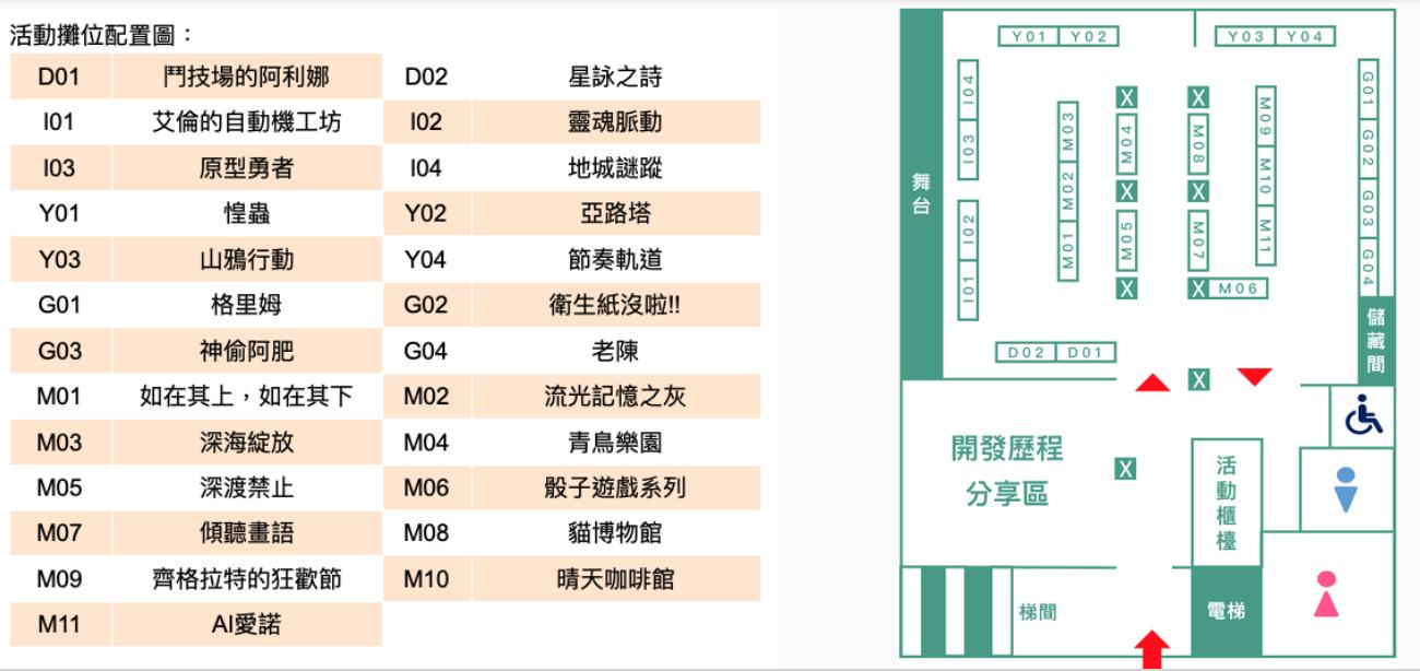 自製遊戲交流Only活動攤位配置圖。圖:巴哈姆特自製遊戲公會/提供
