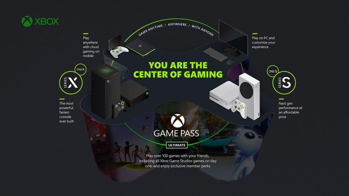 微軟透過遊戲將玩家及創作者串聯在一起。 圖:台灣微軟/提供