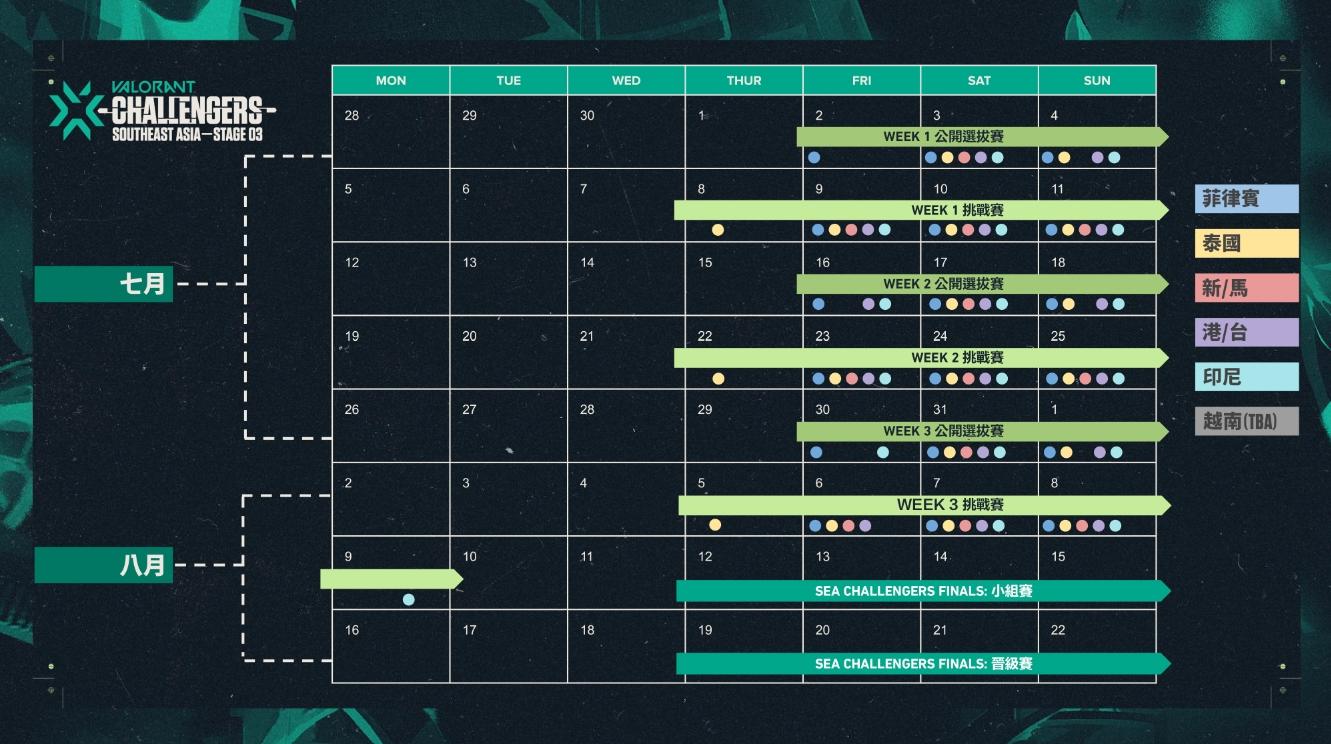 Riot東南亞公布地區挑戰賽時程。 圖:台灣大哥大/提供