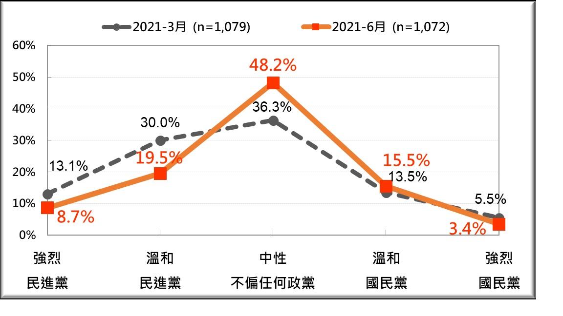 圖:台灣民意基金會提供