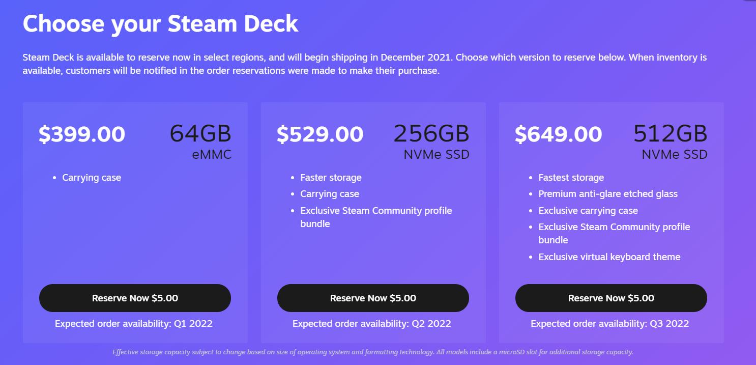 512GB的Steam Deck出貨時間已排到明年Q3。 圖:翻攝自Steam