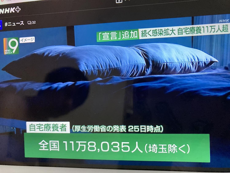 日本疫情日趨嚴峻,居家療養者超過11萬人。 圖:翻攝自NHK新聞