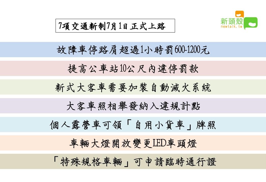 107年7月1日7項交通新制上路。
