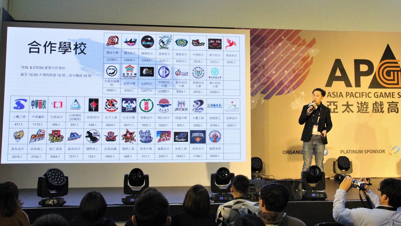 林祐良表示產學合作是台灣電競未來發展相當重要一環。