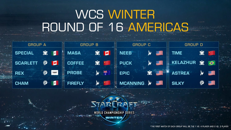 WCS冬季賽16強賽今天凌晨開戰,Rex身陷死亡小組A組。