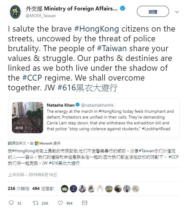 吳釗燮表示,他要向街頭勇敢的香港公民致敬,台灣及香港都受到中共政權的陰影,期望「可以攜手獲得勝利」。圖:翻攝自外交部推特