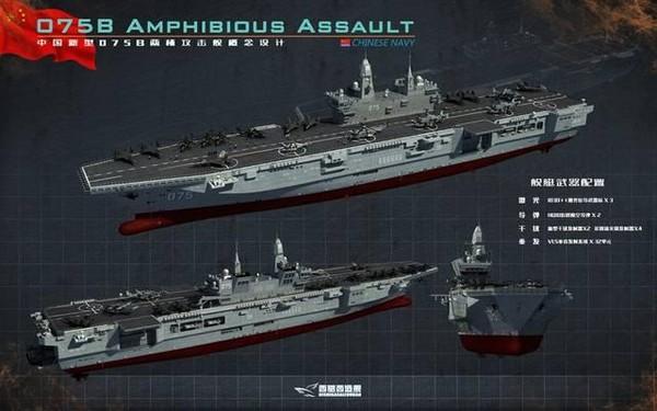 中國大陸075型兩棲攻擊艦設計概念圖。/圖:翻攝新浪軍事