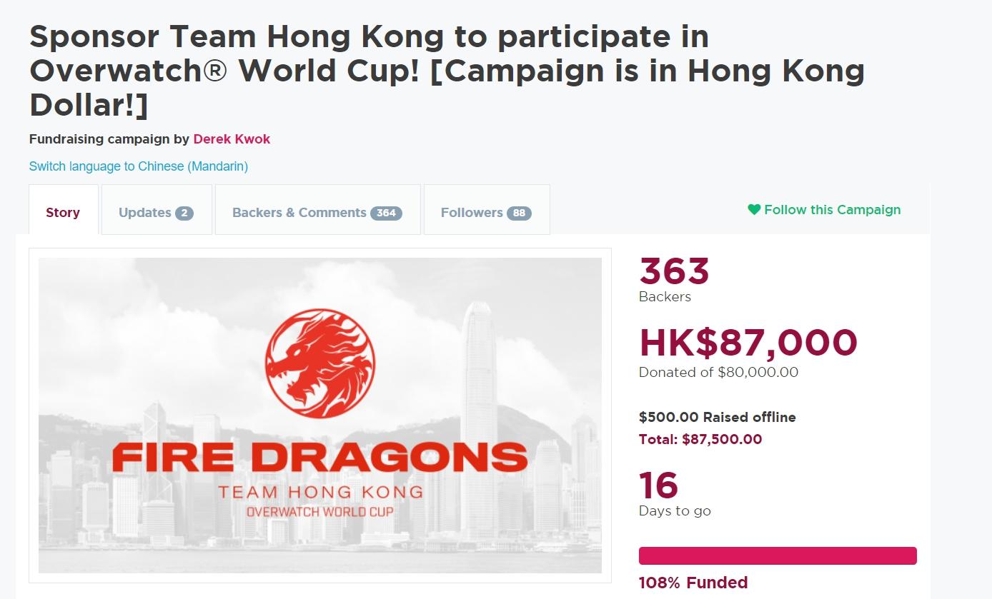 在Reddit鄉民伸手援助之下,原本陷入停頓的香港隊募資計畫一夜之後達標。