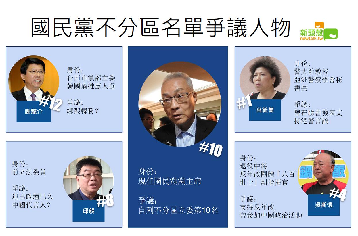 國民黨不分區名單爭議人物表。 圖 : 新頭殼製作