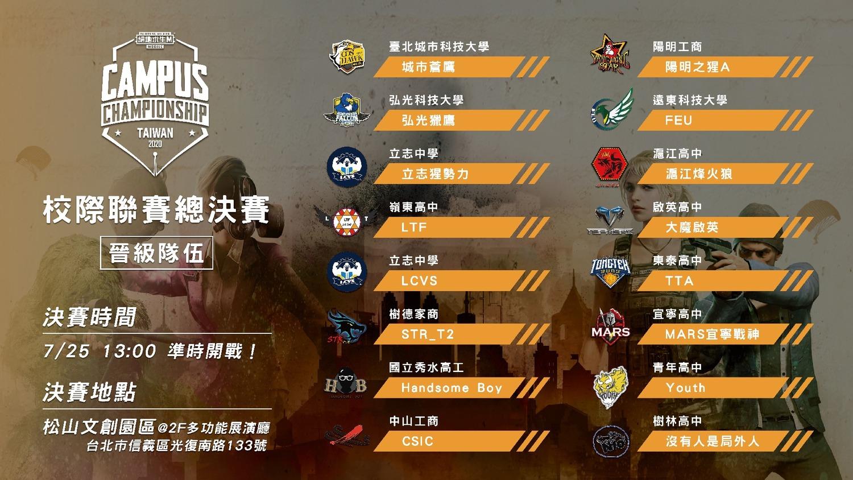 PMCC校際聯賽總決賽晉級隊伍 圖:TESL/提供