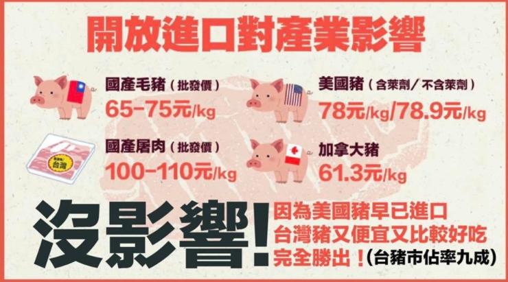 王定宇在臉書回應柯文哲市長「最後是窮人吃美豬」一說。 圖:翻攝自王定宇臉書。