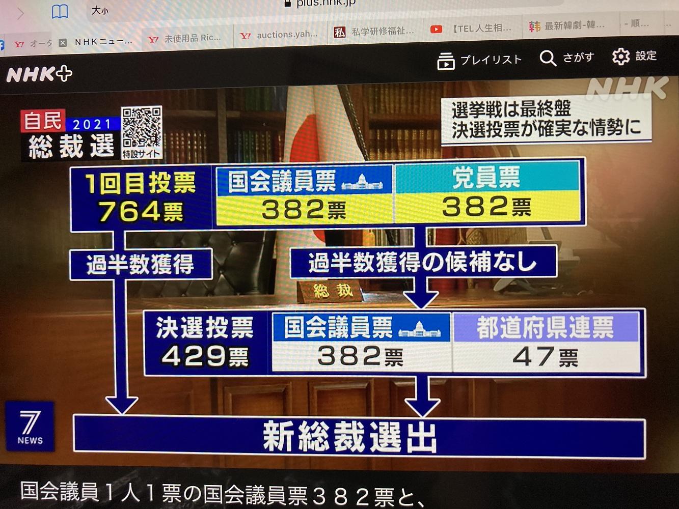 自民黨總裁29日選舉流程。 圖:攝自NHK