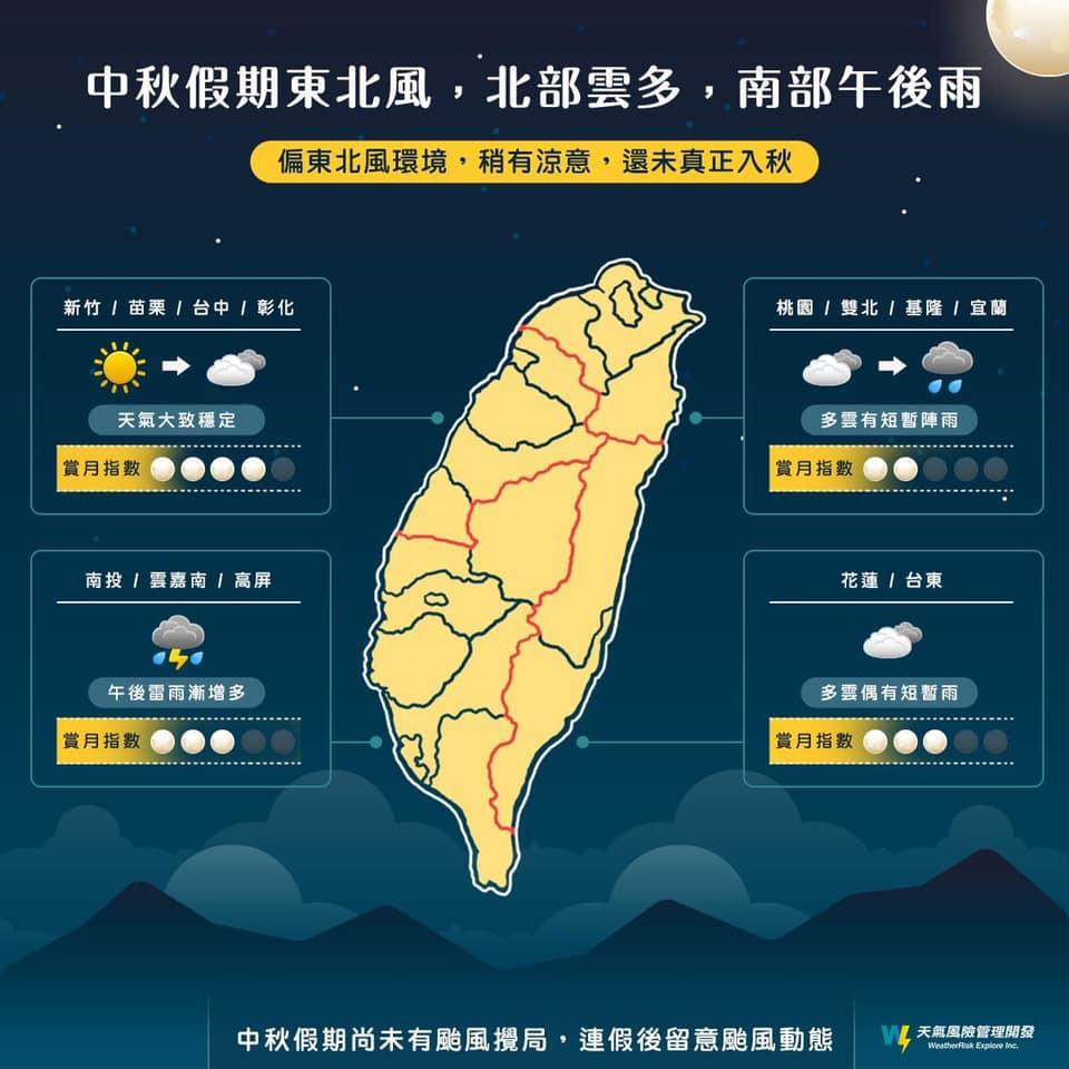 今年的中秋假期(13至15日)颱風來攪局的機會不高,天氣風險公司也整理各地的天氣概況、賞月指數圖:天氣風險公司/提供