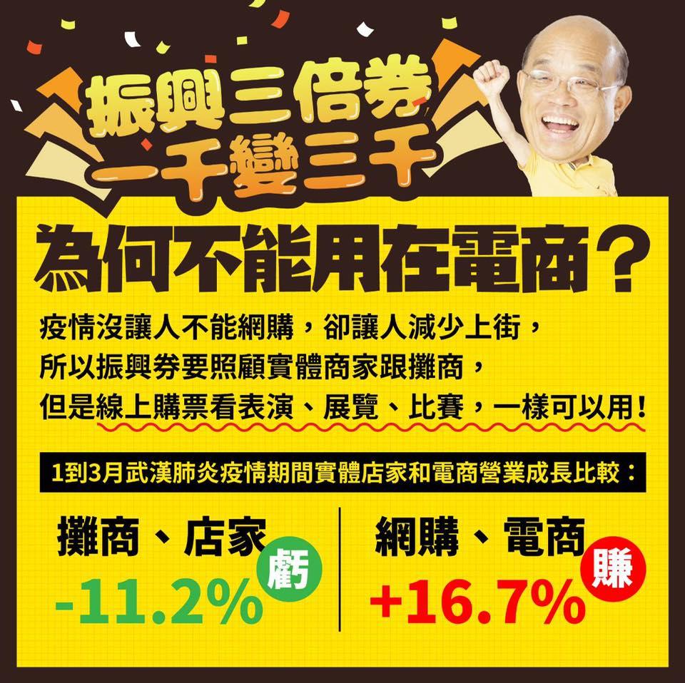 「振興三倍券」為何不能用在電商?圖:翻攝王浩宇臉書