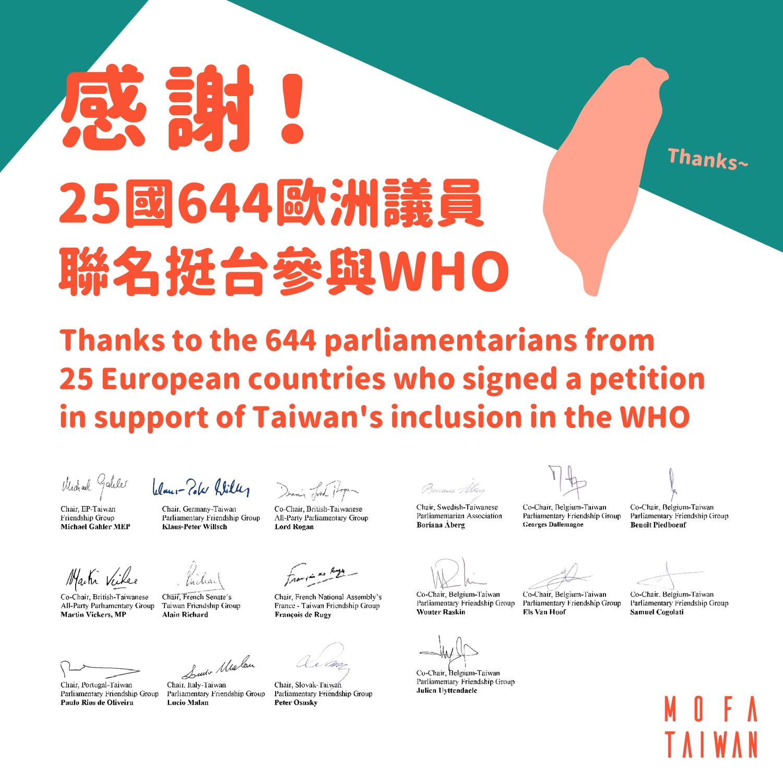 25國644歐洲議員 聯名挺台參與WHO