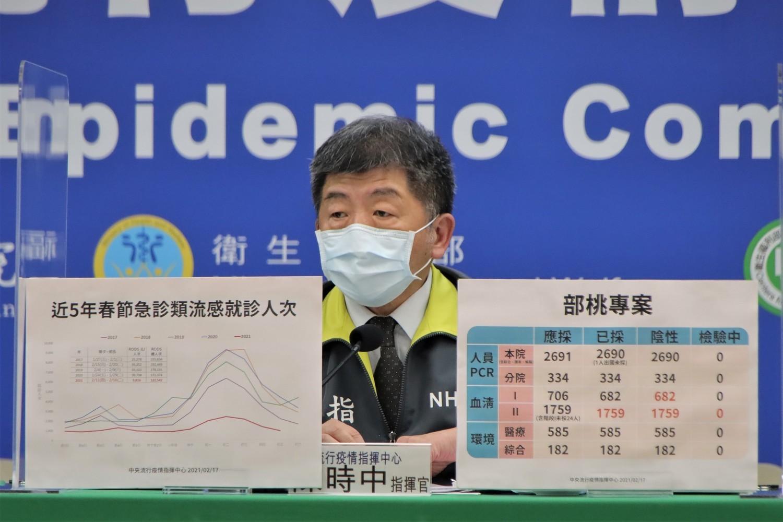 武漢肺炎》政治人物頻勸買中國疫苗 陳時中:有人會用嗎? | 生活 | 新