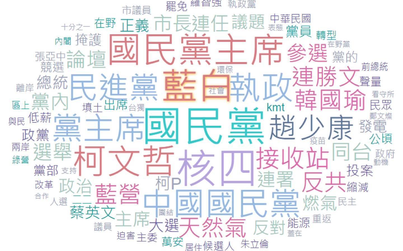 國民黨青年部觀察「藍白合」聲量 蔡峻維酸:文字雲沒江啟臣? | 政治