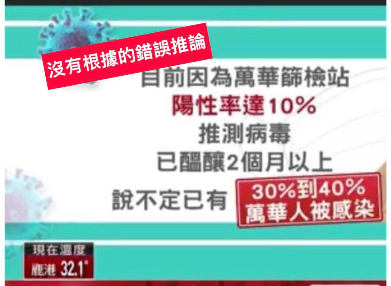 ▲網傳萬華有10%感染率?民進黨立委王定宇稱錯誤資訊,應為「條件機率」。(圖/新頭殼)