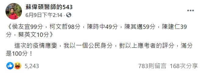 精神專科醫師蘇偉碩為疫情下的政治人物打分數。圖 : 翻攝自蘇偉碩醫師的543 臉書